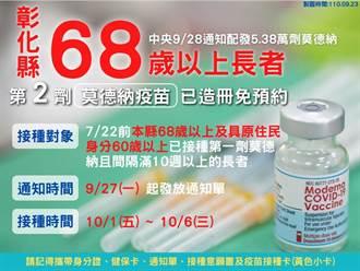 再配發5.3萬劑莫德納 彰化68歲長者接種第二劑免預約
