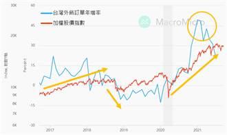 開卷書摘》投資策略選股不選市 聚焦明年產業