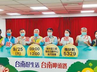 台南就博會周六登場 釋出5329職缺