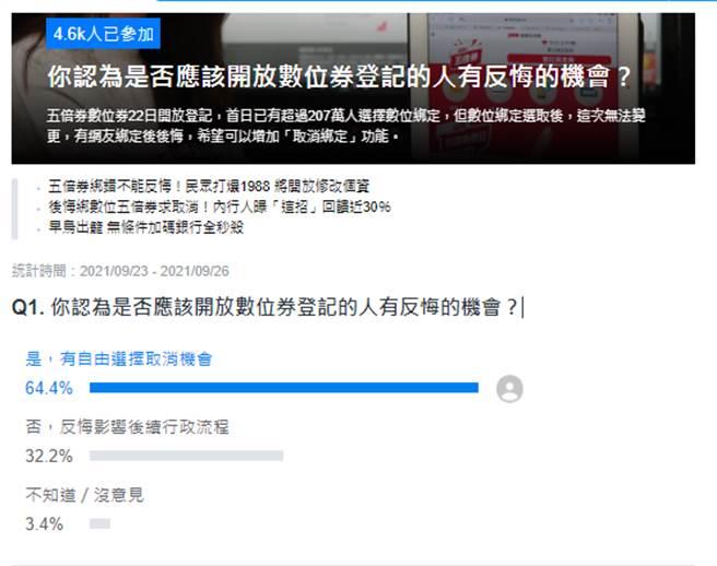 Yahoo投票網頁。(圖/翻攝自 Yahoo奇摩 投票網站)