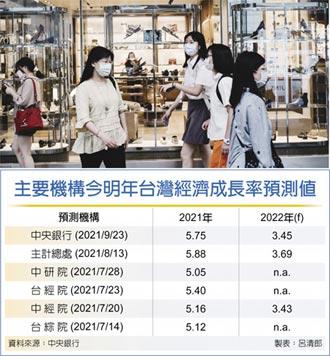 央行上修今年成長率至5.75%