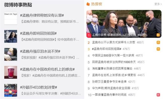 孟晚舟獲釋相關事件成為中國大陸網友關注焦點。(圖/微博、百度熱搜綁)