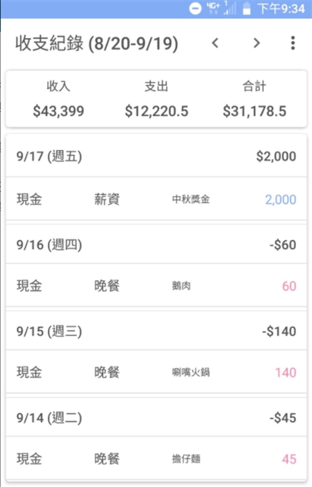 女網友PO出自己的收支紀錄。(圖/截自Dcard)
