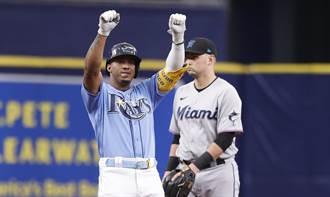 MLB》超越強尼戴蒙 光芒新秀連41場上壘瞄準史上第一