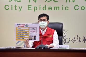 高雄專人專責稀釋疫苗  陳其邁:不容許原液誤打錯誤發生