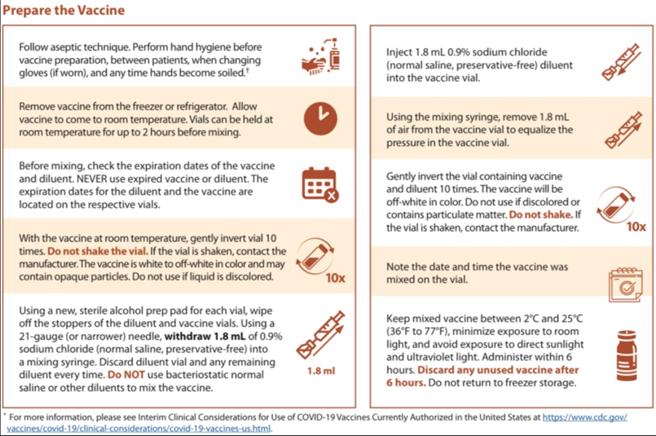 美國CDC官網公布BNT疫苗的前置作業。(圖/截自PTT)