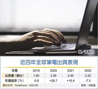 NB全球出貨 今年衝2.4億台