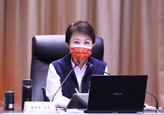縣市總體競爭力台中排第3 羅智強讚盧秀燕:中台灣「定海神針」