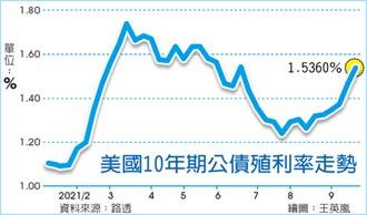 美10年債息 飆3個月新高 美歐股市嚇跌