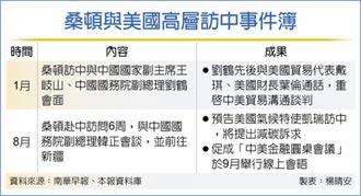 桑頓扮演中美溝通窗口 高盛前總裁密訪北京、新疆