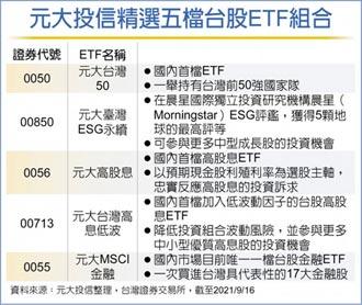 元大5檔台股ETF 賺股息又賺成長