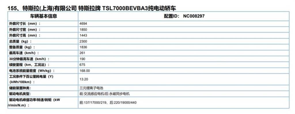 特斯拉省電再進化!新版 Model 3 Performance 續航暴增 11%,NEDC 里程飆上 675 公里(圖/DDCar)