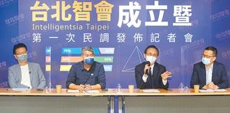 民調 過半台北市民不擔心兩岸開戰