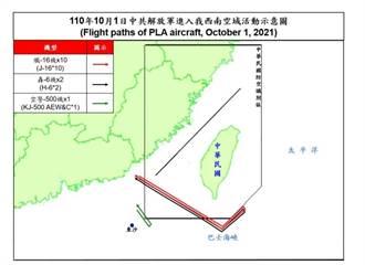 大陸十一國慶 共機38架次擾台創紀錄