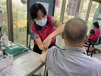 獨》公費流感開打首日 全國「流感疫苗管理系統」大當機