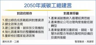 2050淨零碳排 工總提五期待