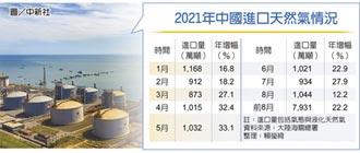 確保冬季供應 陸三桶油 加速搶購天然氣