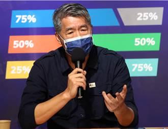 賭上700萬退休金 ! 張亞中找民進黨辯論228