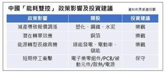 凱基投顧:中國能耗雙控 原物料及綠能將成贏家