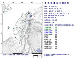 14:08東部海域4.8地震 最大震度宜花3級、新北2級