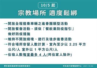 10/5起宗教活動、國家公園落實管理適度開放