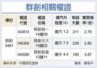 權證星光大道-中國信託證券 群創 三大法人逆風送暖