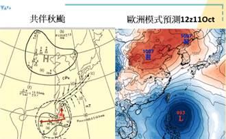 下下個颱風更危險?專家曝秋颱兇 國慶日後要注意