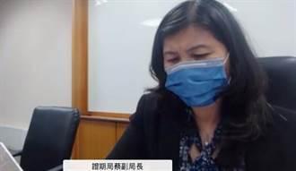 陸房企連環爆 金管會:境內外基金對陸曝險5132億
