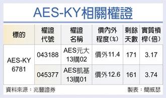 權證星光大道-兆豐證券 AES-KY 歐美市場看俏