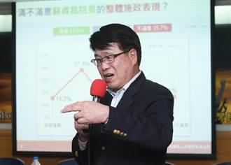 民調近7成對國民黨無感 游盈隆:東山再起之路充滿挑戰