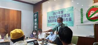 公布2020地方政府永續施政 公害防制、氣候變遷因應、國土規劃表現平平
