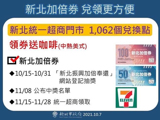侯友宜說明,新北境內有1062間統一超商作為兌換點,領券就送咖啡。(圖/新北市府提供)