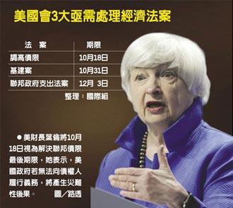 葉倫警告:債限兩周內未解決 美陷衰退