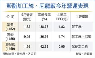 宏益集盛9月營收 年增近四成