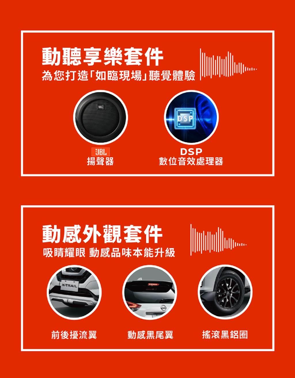 NISSAN X-TRAIL動聽特仕車免費升級價值4.6萬元「動聽享樂套件」與「動感外觀套件」,再享舊換新動聽價93.5萬元起。(圖/裕隆日產提供)