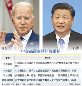 中美領袖 年底線上峰會