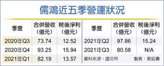 儒鴻Q4業績旺 訂單看到明年