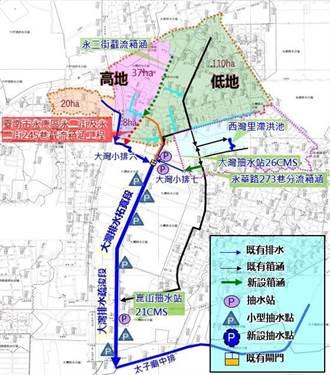 改善台南永康大灣淹水沉痾 永二街箱涵工程明年完工