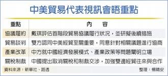 劉鶴會戴琪 聚焦制裁與採購
