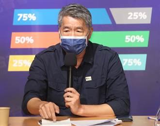 張亞中:蔡英文已向北京送出「兩岸為兩族兩國」的主張
