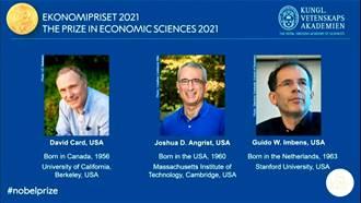 諾貝爾經濟學獎由3美學者共享 靠自然實驗解答社會重要問題