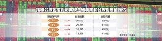 公股金控:台股明年股息上看2.4兆