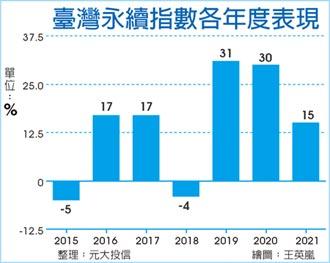 元大投信:ESG投資 臺灣是最佳選項