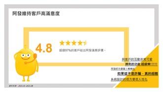台灣市場首見 阿發智能客服自主行銷