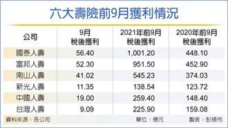 前九月六大壽險賣股債 4千億入袋