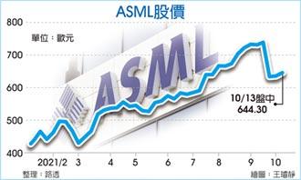 ASML前景俏 市值喊上5千億美元