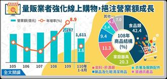強化線上購物 量販業營業額去年為10年來最大增幅