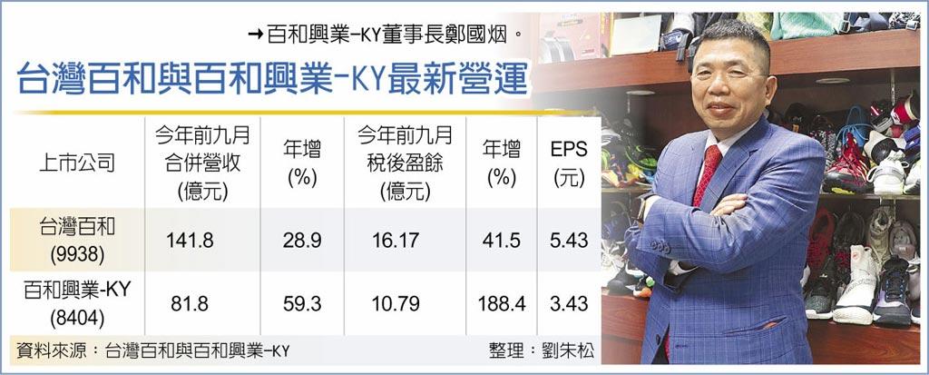 百和興業-KY董事長鄭國烟。  台灣百和與百和興業-KY最新營運