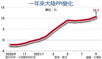 大陸年增10.7% 史上新高