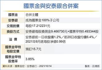 現金+換股 國票金 337億元併安泰銀
